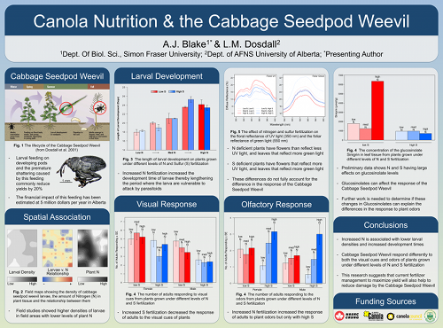 CanoLAB 2013 Poster